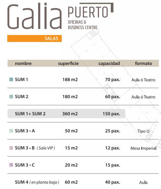 Galia Puerto - ¿Qué ventajas tiene para tí Galia Puerto?